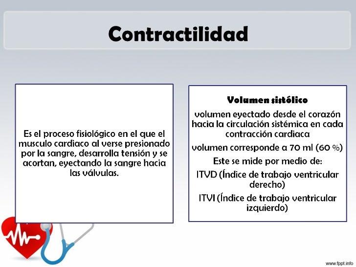 Curva de función ventricular:                  IC                         2                      4                 4.5    ...