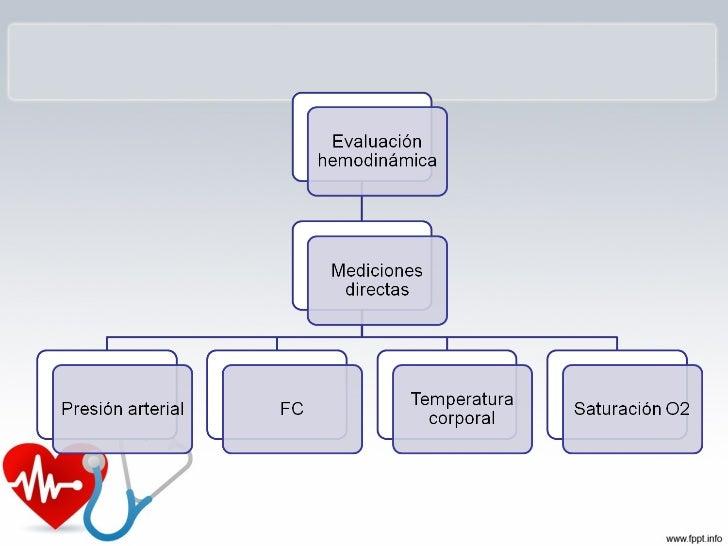 GASTO CARDÍACO   El volumen sistólico depende de varios   factores, los cuales son igualmente   determinantes del gasto ca...