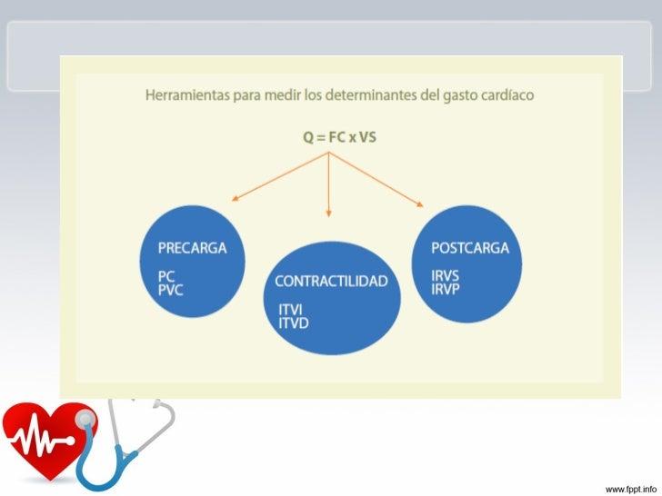 INDICE DE RESISTECIA VASCULAR PULMONAR:Es la resistencia que existe al paso de la sangre a través de los pulmones.        ...