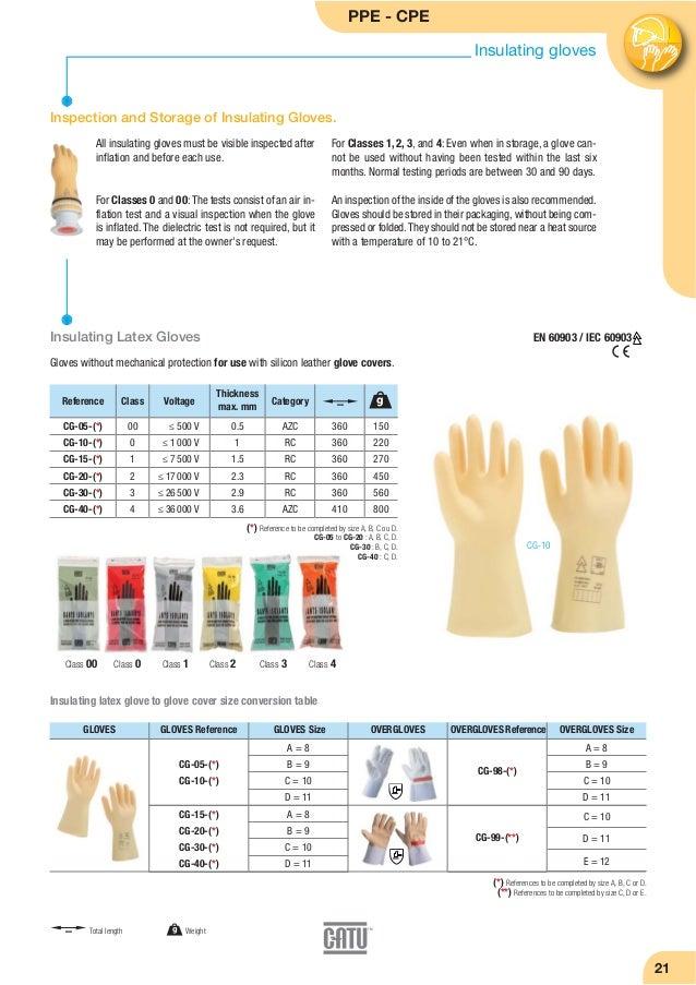 Catu Insulating Rubber Gloves Rubber Latex Gloves
