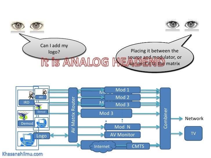 Analog Catv Diagram - All Kind Of Wiring Diagrams •