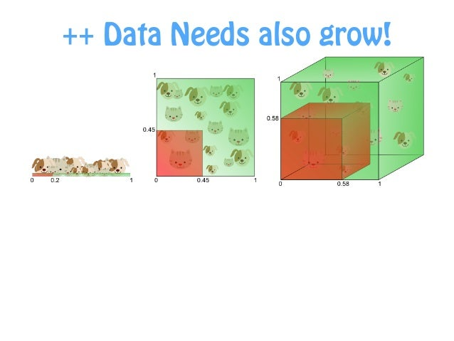 (picture by Dato) Deep Learning