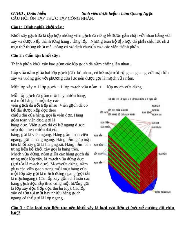 GVHD : Doãn hiệu             Sinh viên thực hiện : Lâm Quang NgọcCÂU HỎI ÔN TẬP THỰC TẬP CÔNG NHÂN:Câu1: Định nghĩa khối x...
