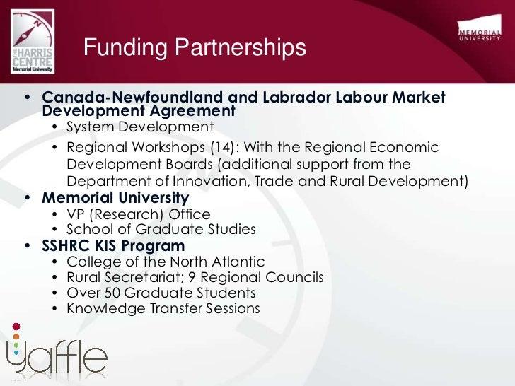 Economic development matchmaking