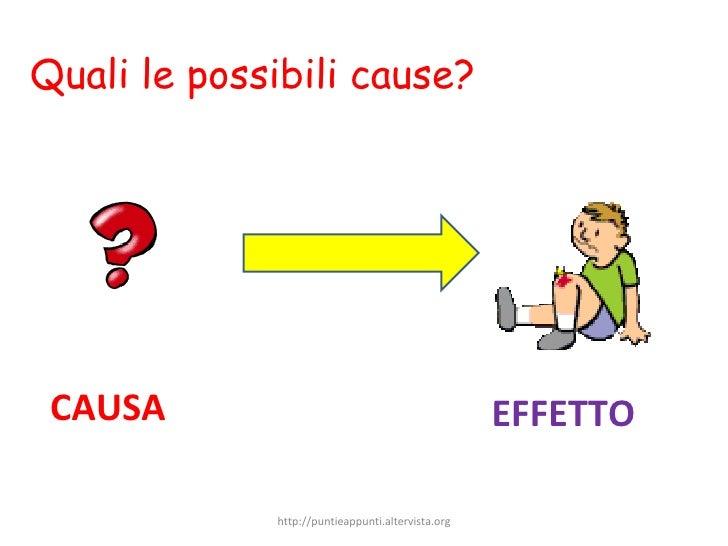 Quali le possibili cause? CAUSA EFFETTO http://puntieappunti.altervista.org