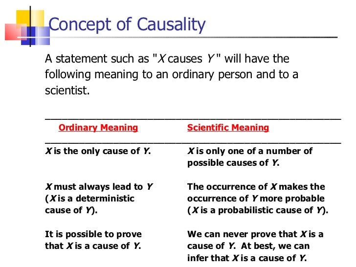 what is causation essay Causation and correlation essay causation and correlation causation is when something occurs between two variables, and the result is cause and effect for example: if you go to work and you leave on your oven, and then you get a call that a fire has.