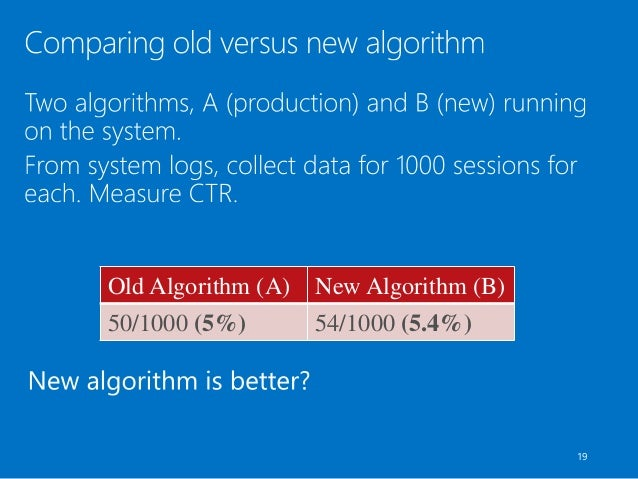 19 Old Algorithm (A) New Algorithm (B) 50/1000 (5%) 54/1000 (5.4%)