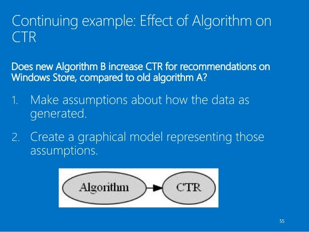 55 Does new Algorithm B increase CTR for recommendations on Windows Store, compared to old algorithm A?