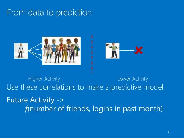 Use these correlations to make a predictive model. Future Activity -> f(number of friends, logins in past month)  6