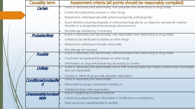 Causality term Assessment criteria (all points should be reasonably complied) Certain  Event or laboratory test abnormali...