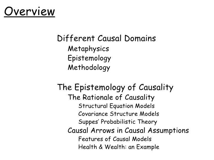 Causality Triangle Presentation Slide 2