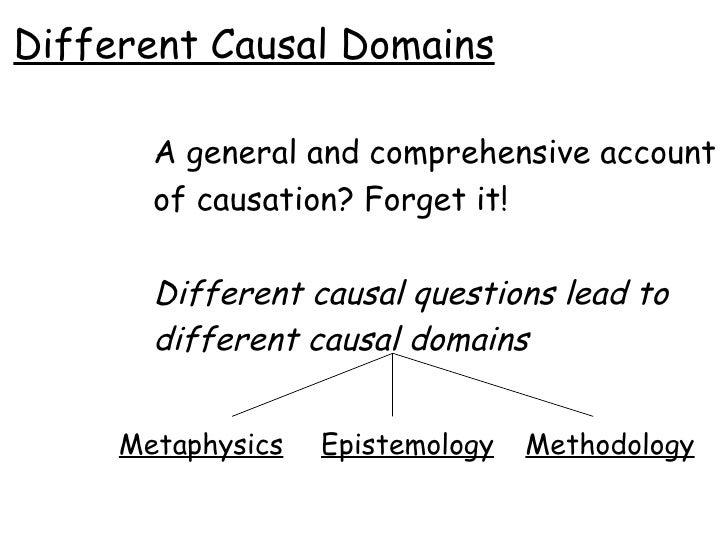 Causality Triangle Presentation Slide 3