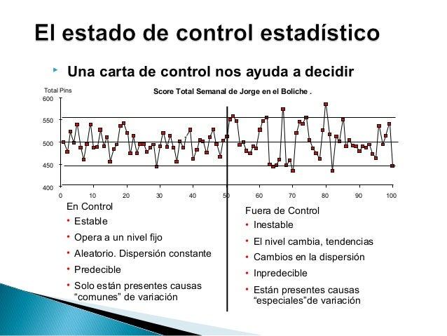 Causas comunes causas especiales de variaci n de las for Fuera de control dmax