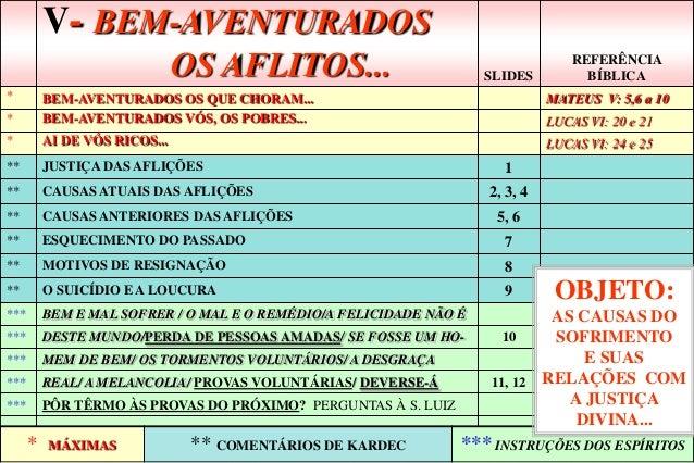 V- BEM-AVENTURADOS                               OS AFLITOS...                        SLIDES                              ...
