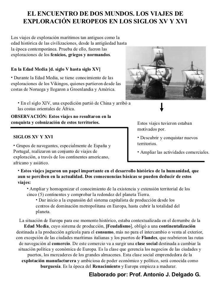 EL ENCUENTRO DE DOS MUNDOS. LOS VIAJES DE EXPLORACIÓN EUROPEOS EN LOS SIGLOS XV Y XVI Los viajes de exploración marítimos ...