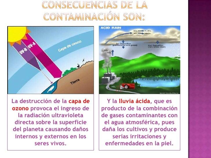 Resultado de imagen de lluvia ácida causas y consecuencias PARA NIÑOS