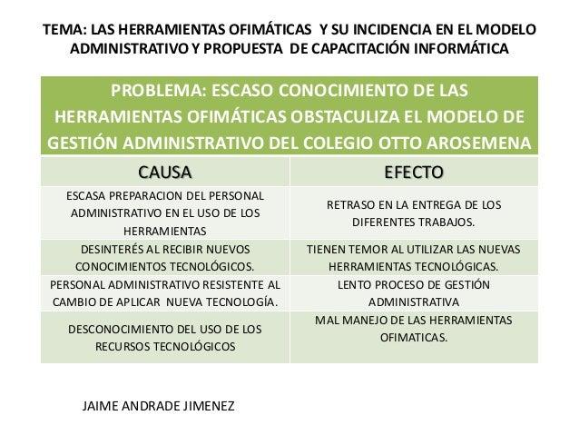 TEMA: LAS HERRAMIENTAS OFIMÁTICAS Y SU INCIDENCIA EN EL MODELO   ADMINISTRATIVO Y PROPUESTA DE CAPACITACIÓN INFORMÁTICA   ...