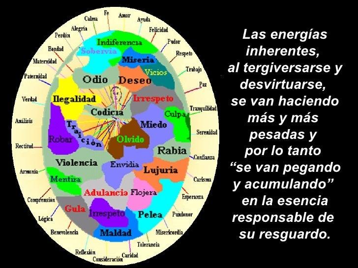 """Las energías inherentes,  al tergiversarse y desvirtuarse,  se van haciendo más y más  pesadas y  por lo tanto  """"se van pe..."""