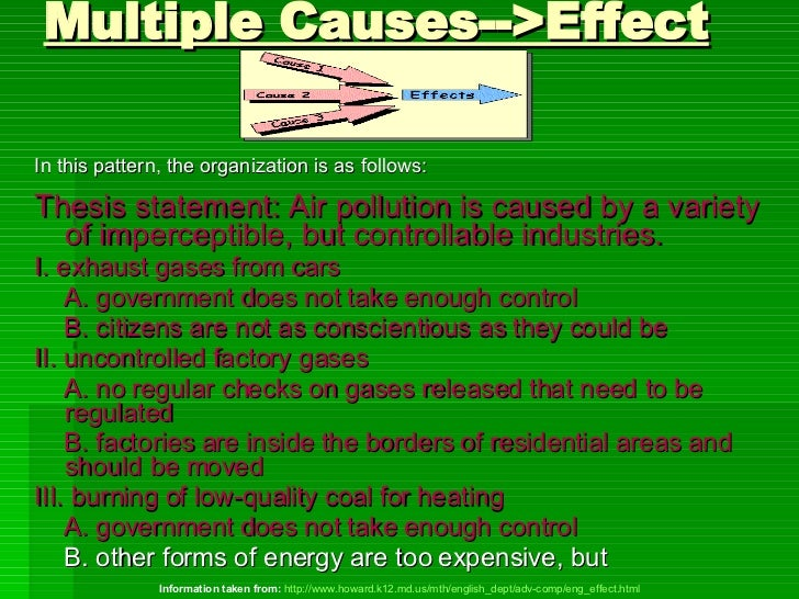 Cause and effect on pollution essay