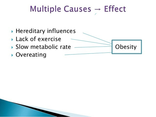 thesis statement for obesity and exercise Childhood obesity: confronting the growing problem a thesis presented to the department of sociology in partial fulfillment of the requirement for the degree of.