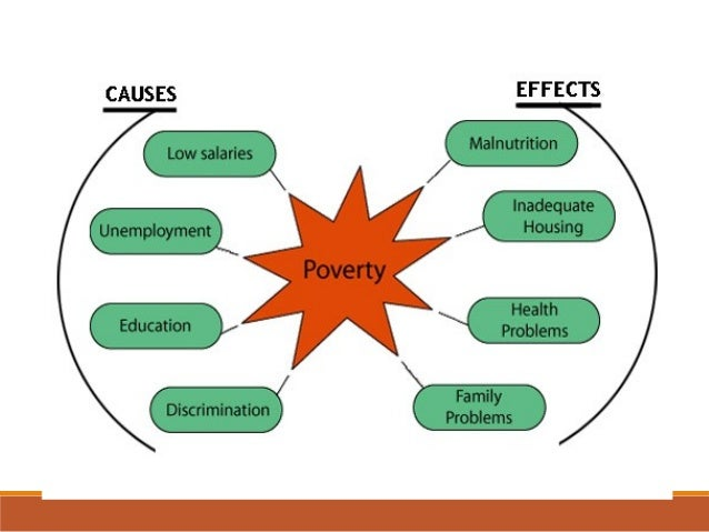 causes and effects of poverty pdf
