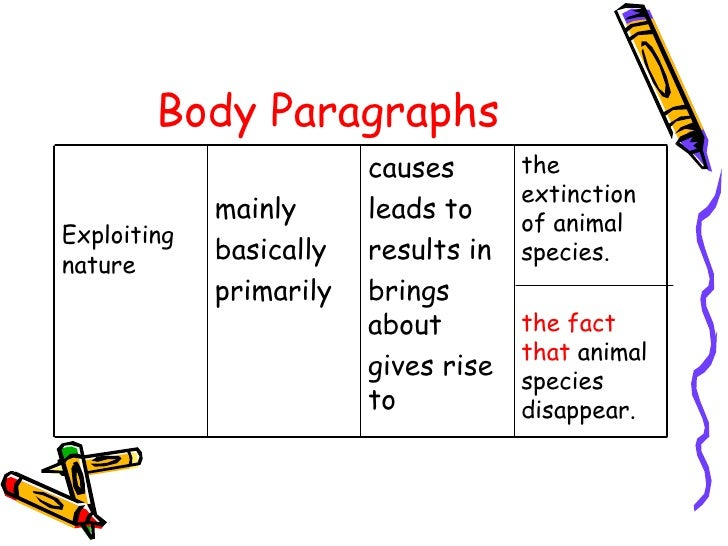cause effect essay powerpoint new  or 49 body paragraphs causes