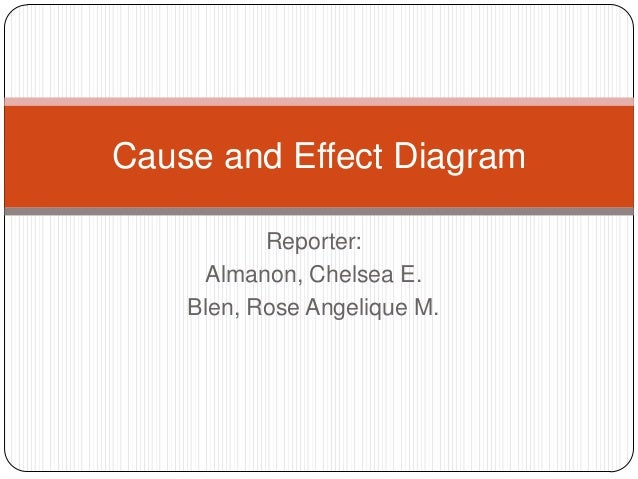Cause and Effect Diagram Reporter: Almanon, Chelsea E. Blen, Rose Angelique M.
