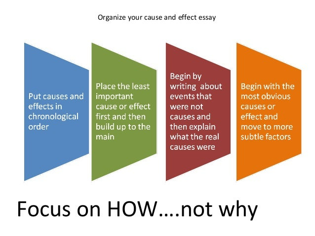 cause and effect essays  focus on how not why organize your cause and effect essay