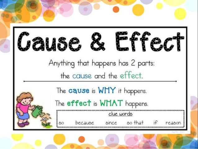 cause and effect essay role model Body paragraph i 3 causes: advertising, poverty, role modeling body paragraph  ii 3 effects: loss of appetite, poor health condition, stressful situations.