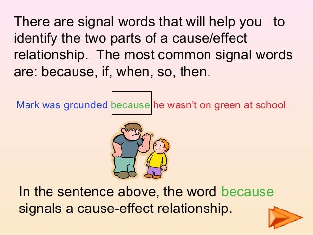 Cause effect Slide 3
