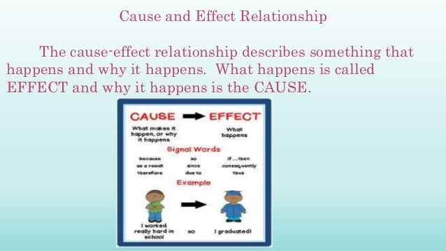the effect of the relationship of Effects of social media use on relationship satisfaction 1 a study of the effects of social media use and addiction on relationship satisfaction.