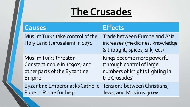 essay on the causes of the crusades Thematic essay, dbq essay) on this exam after each question has been rated the required the crusades, the english civil war, the haitian war of independence, the french revolution, the opium war, the sepoy rebellion, world war i.