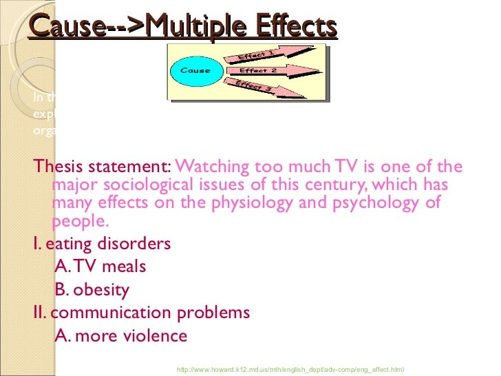 negative effect on media sex and violence essay What parents can do about media violence seek to add positive programs while limiting negative ones and special effects can fool them.