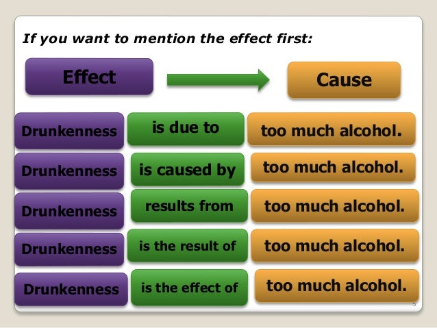 drinking alcohol cause and effects essay Causes and effects of alcohol essay 2013 cause and effect essay drinking alcohol many cultures use alcohol as a social drink and a way to relax.