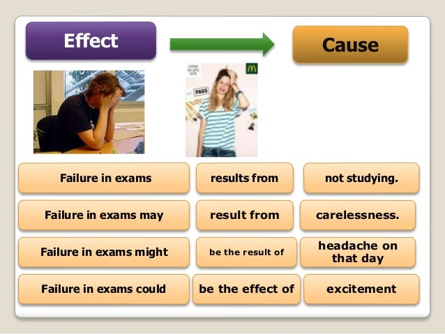 causes and effects of cheating essay Thus, this essay explicates the causes and effects of cheating firstly, exams are held to test the intellectual capacity of students since every student wants to be deemed as an educated person, some of them start cheating in exams.