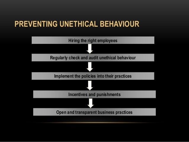 Unethical behavior examples