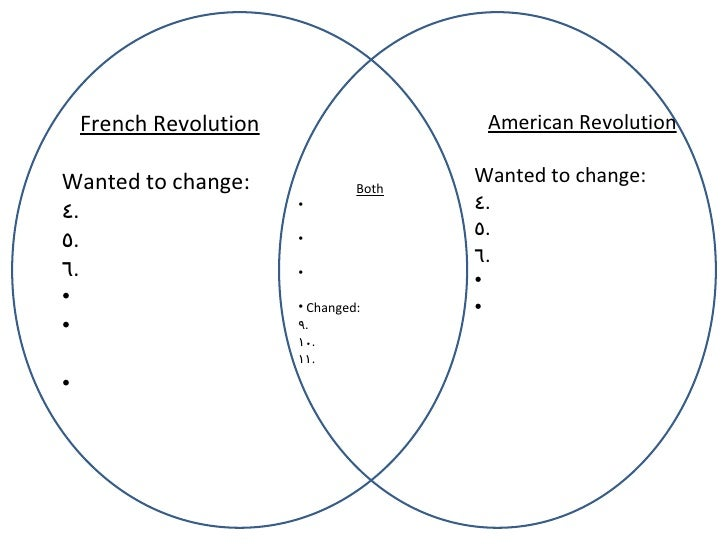 american and french revolution 2015-07-14  for bastille day, we have answers to a bunch of questions about the french revolution.