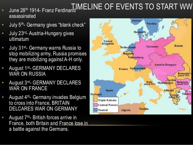 the results of world war 1 Results of world war 1  what were the major result of world war 1 world war 1 resulted in terrorism of today was there a single cause for ww1.