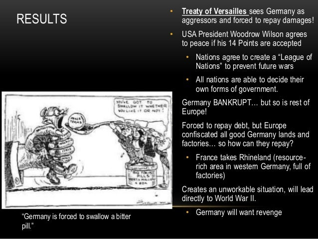 Treaty of versailles cartoons analysis essay