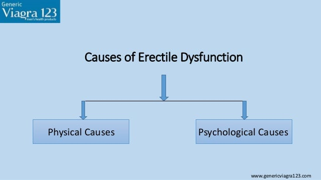 an introduction to the causes for erectile dysfunctions Organic causes of erectile dysfunction may be (within two weeks of drug introduction) vascular, or neurological cause of erectile dysfuction.