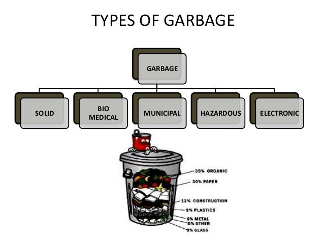 what are the causes and effects of garbage crisis 2017-8-11 causes, effects and solutions of illegal dumping it is no longer uncommon to see or find huge piles of wastes, old house items, construction waste or used products dumped by the road side, in the forests, or in non-designated dumping sites.