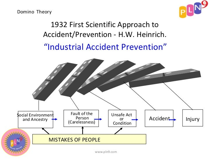 scientific theories about the causes of human errors Theories on the causes of occupational accidents have changed over the years  however, two basic perspectives on human error and human contribution to.