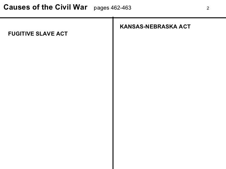 Printables Causes Of The Civil War Worksheet causes of the civil war power point worksheet war