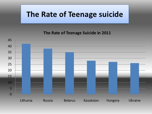 the cause of suicide in teens What is teen suicide, and what causes it teen suicide is when a child ends his or her own life it can be impulsive or planned sometimes, other people are physically hurt in the act.