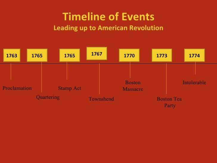 the events that lead to the american revolution Free essay: in the event of america's victory in the american revolution lead to the birth of a new nation however, before the american revolution the.