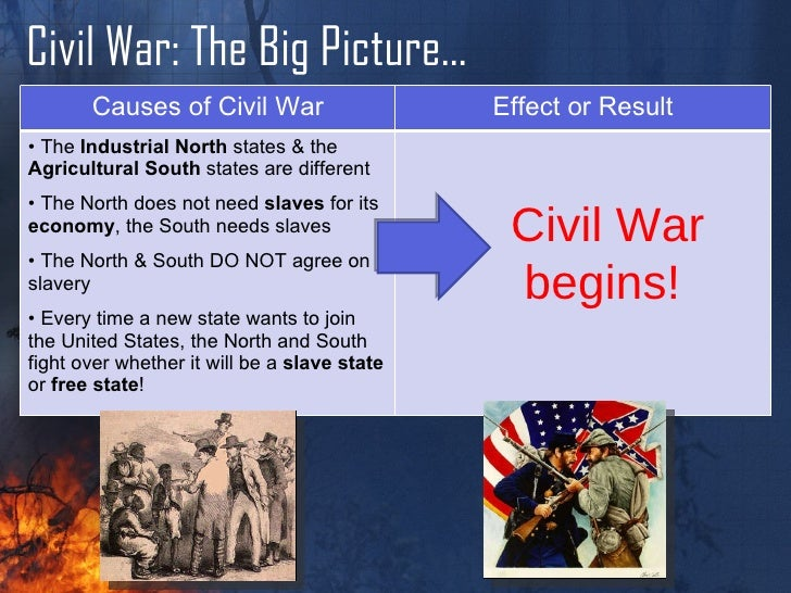 "an analysis of the causes and effects of the civil war in united states Warm-up: quote analysis respond to the following quote by shelby foote ""before the war, the collection of 'united' states were an 'are' after the war the usa became an 'is."