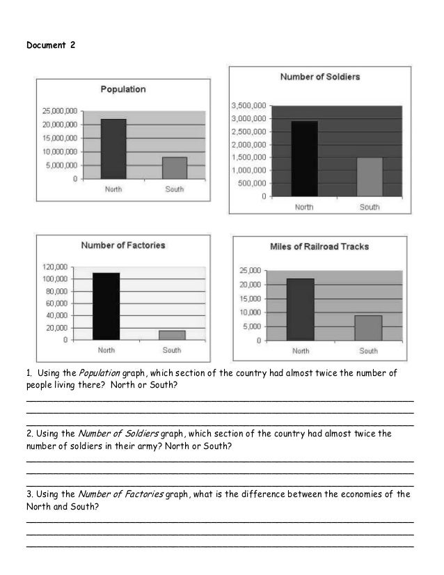 dbq sectionalism Sectionalism and slavery in the early 1800s, slavery was becoming an increasingly sectional issue, meaning that it was increasingly dividing the nation along regional lines.