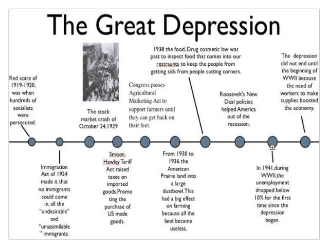 the main causes of the american great economic depression