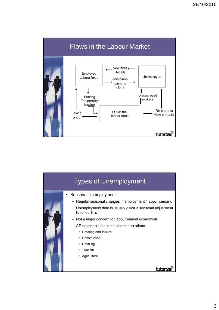 causes and effects of unemployment pdf