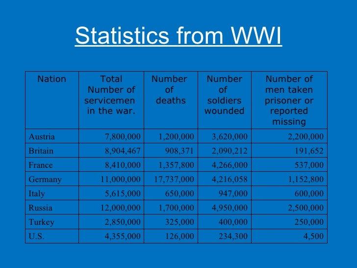 Allied powers of World War II  revolvycom